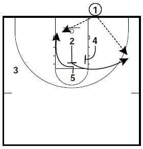 basketball-plays-duke-blob3