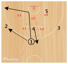 basketball-plays-lithuania-zone-1