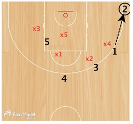 basketball-plays-lithuania-zone-4
