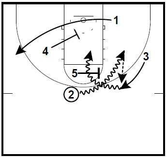 basketball-plays-louisville-dho3
