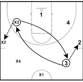 Argentine-Passing-Drill-Half-Court2