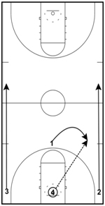 basketball-drills-break1