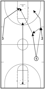 basketball-drills-break2