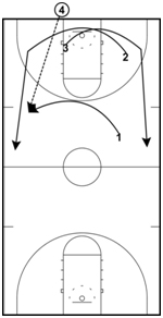 basketball-drills-break3