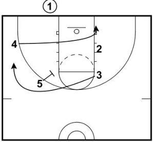 basketball-plays-1