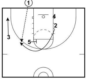 basketball-plays-2