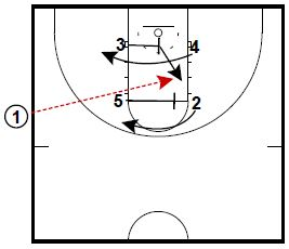 basketball-plays-beilein-slob1