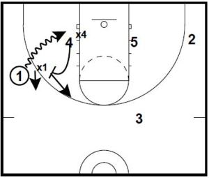 basketball-plays-down-counters1