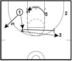 basketball-plays-down-counters2