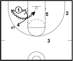 basketball-plays-down-counters3
