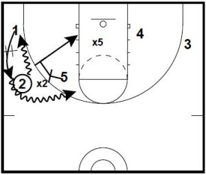 basketball-plays-down-counters4
