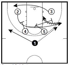 basketball-plays-power-roll2