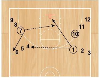 basketball-drills-dawg-passing1