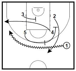basketball-plays-blatt1