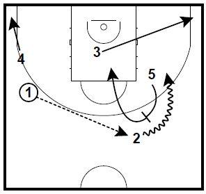 basketball-plays-blatt2