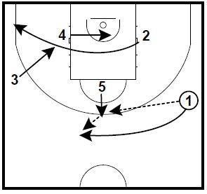 basketball-plays-blatt3