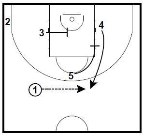 basketball-plays-blatt4