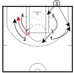 basketball-plays-box54up1