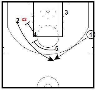 basketball-plays-box54up2