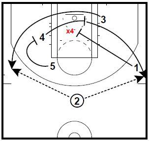 basketball-plays-box54up3