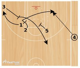 basketball-plays-spurs-need31