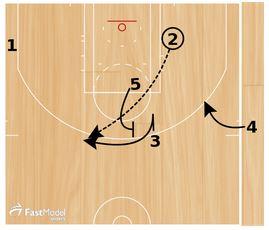 basketball-plays-spurs-need32