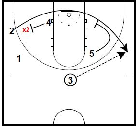 basketball-plays-wheel-circle3