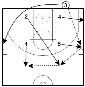 basketball-plays1