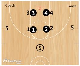 basketball-drills-inferno-toughness1