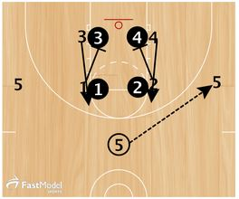 basketball-drills-inferno-toughness2