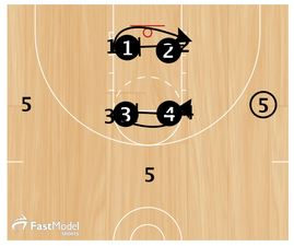 basketball-drills-inferno-toughness3