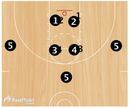 basketball-drills-inferno-toughness4