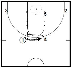 basketball-plays-hoiberg1