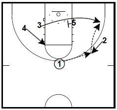 basketball-plays-hoiberg3