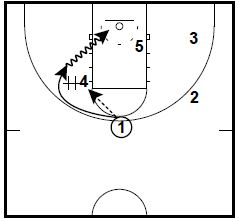 basketball-plays-hoiberg4
