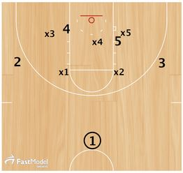 basketball-plays-husky-zone-set1