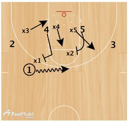 basketball-plays-husky-zone-set2