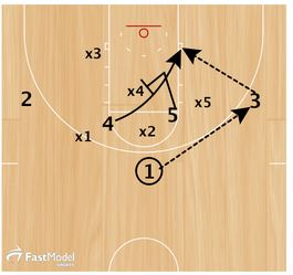 basketball-plays-husky-zone-set3