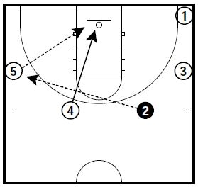 basketball-plays-3