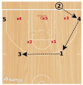 basketball-plays-isu-blob