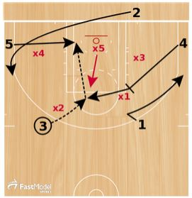 basketball-plays-isu-blob2