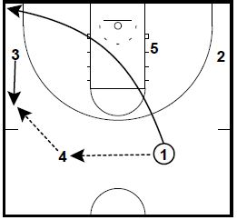 basketball-plays-wolverine-slip1
