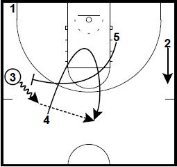 basketball-plays-wolverine-slip2