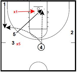 basketball-plays-wolverine-slip3
