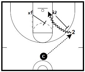 basketball-drills-baylor