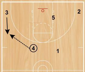basketball-drills-smother4