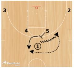 basketball-plays-arizon-horns-dho1