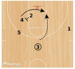 basketball-plays-arizon-horns-dho3