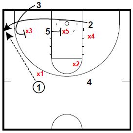basketball-plays-box-double-low3