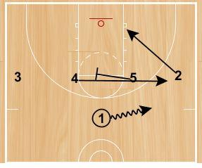 basketball-plays-bulldog1